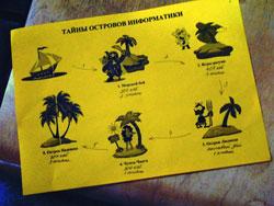 НЕДЕЛЯ СПЕЦИАЛЬНОСТИ 09.02.02. День 1: Интерактивная игра «Тайны островов информатики»